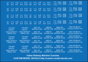 Indian Railway Mainline decals 4mm/ft